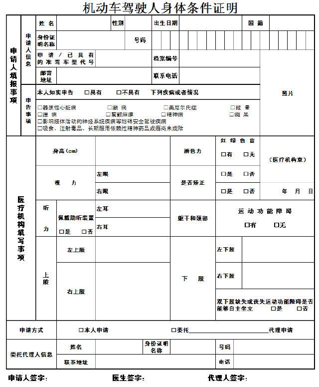 2017年上海报考驾驶证体检处和体检注意事项